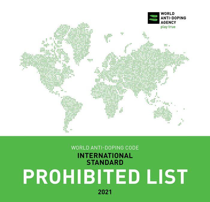 WADA Prohibited List 2021